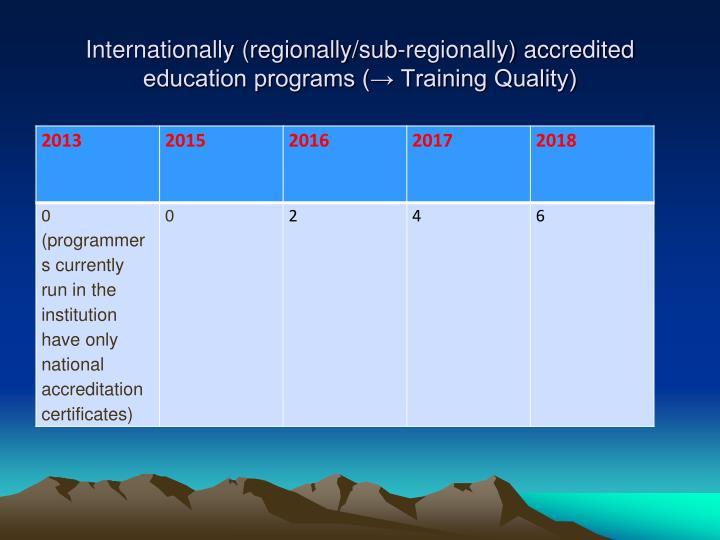 Internationally (regionally/sub-regionally) accredited education programs (→ Training Quality)