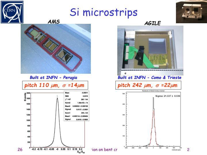 Si microstrips