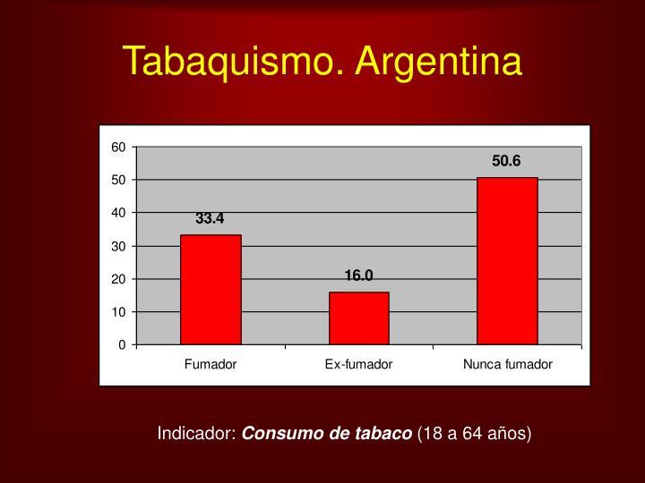 Tabaquismo. Argentina