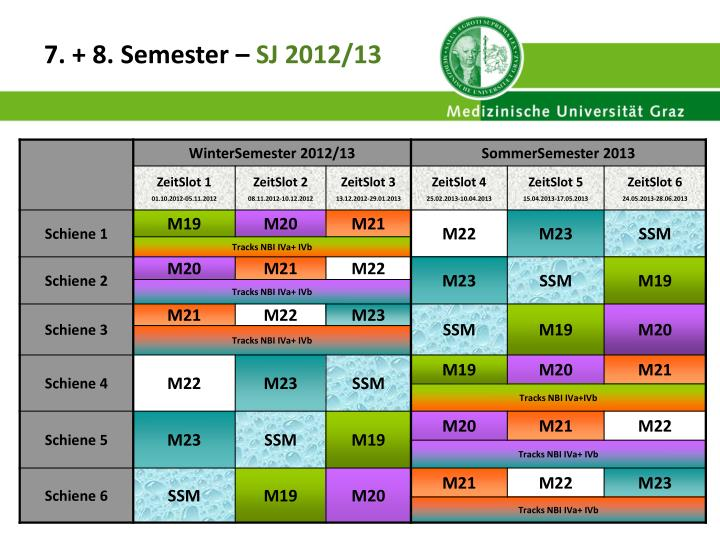 7. + 8. Semester –