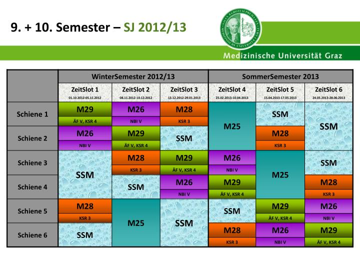 9. + 10. Semester –