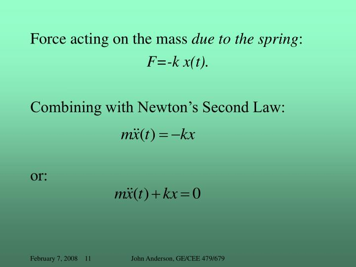 Force acting on the mass