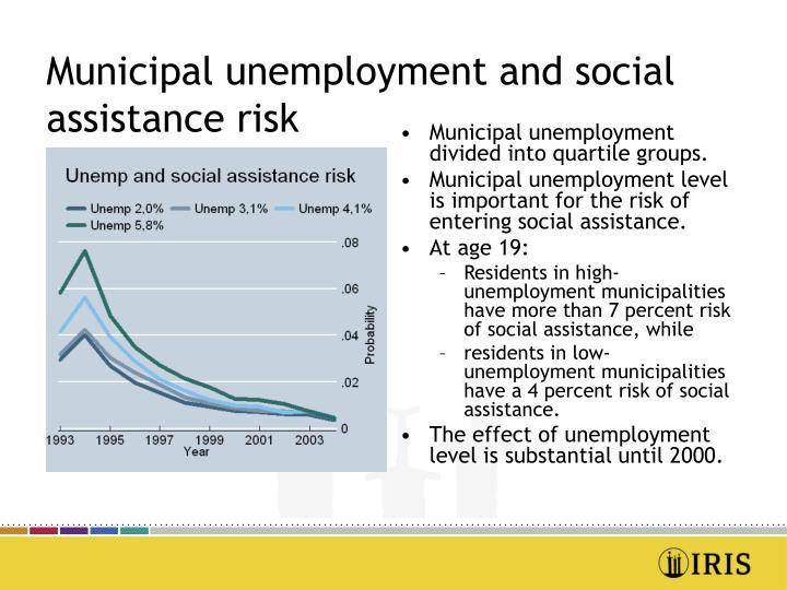 Municipal unemployment and social assistance risk