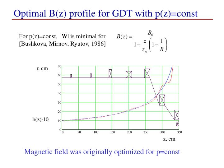 Optimal B(z) profile for GDT with p(z)=const