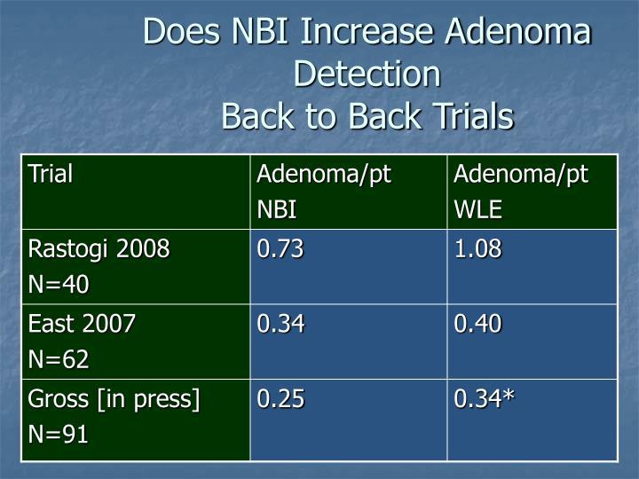 Does NBI Increase Adenoma Detection