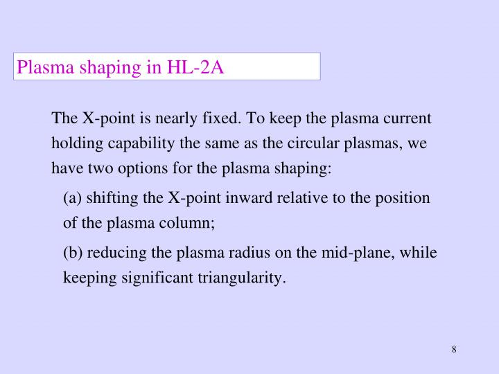 Plasma shaping in HL-2A
