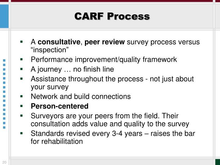 CARF Process