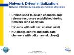 network driver initialization network interface metalanguage unbind operation