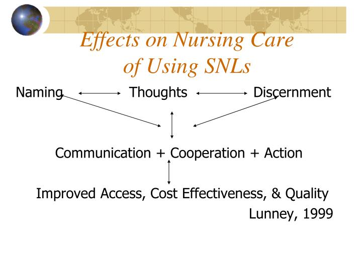 Effects on Nursing Care