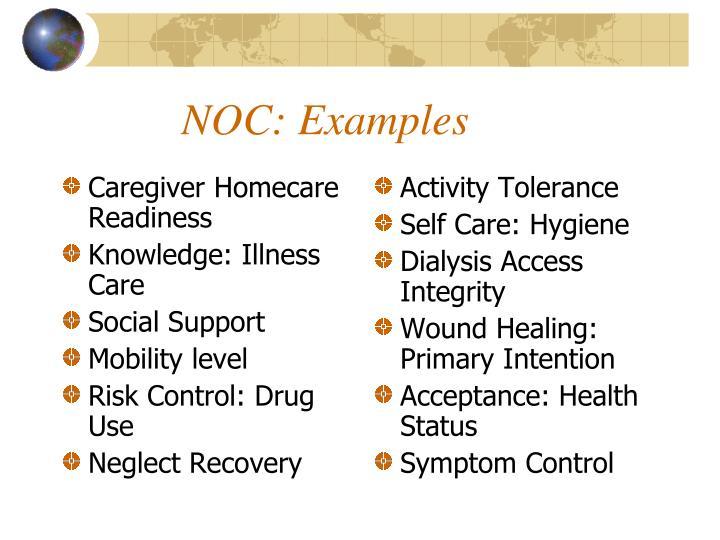 Caregiver Homecare Readiness