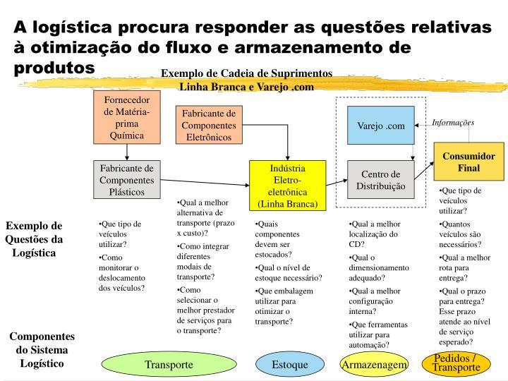 A logística procura responder as questões relativas à otimização do fluxo e armazenamento de produtos