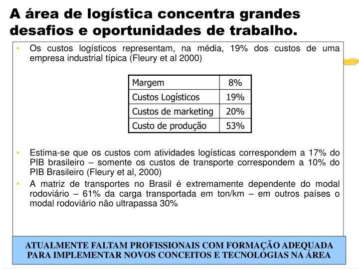 Os custos logísticos representam, na média, 19% dos custos de uma empresa industrial típica (Fleury et al 2000)