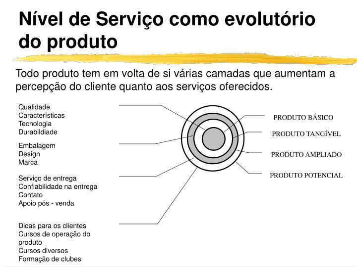 Nível de Serviço como evolutório do produto