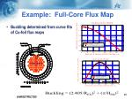 example full core flux map