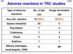 adverse reactions in trc studies