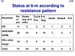 status at 6 m according to resistance pattern
