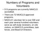 numbers of programs and volunteers