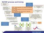 natep process and timing