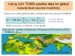 using nuv toms satellite data for global natural dust source inventory