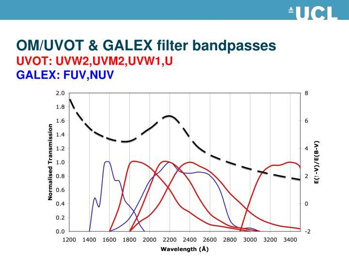 OM/UVOT & GALEX filter bandpasses