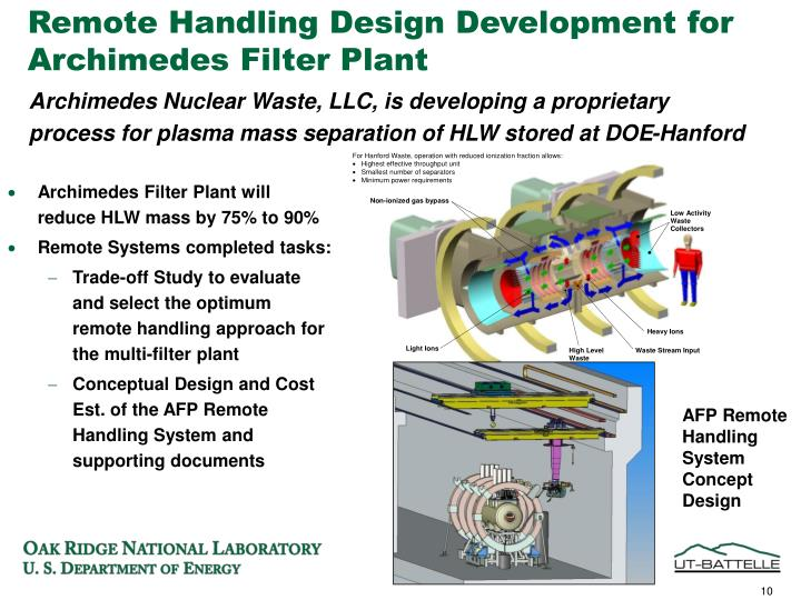 Remote Handling Design Development for Archimedes Filter Plant