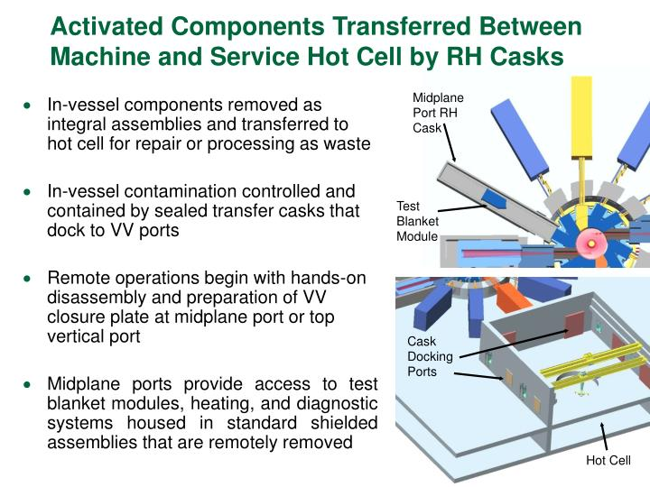 Activated Components Transferred Between Machine and Service Hot Cell by RH Casks