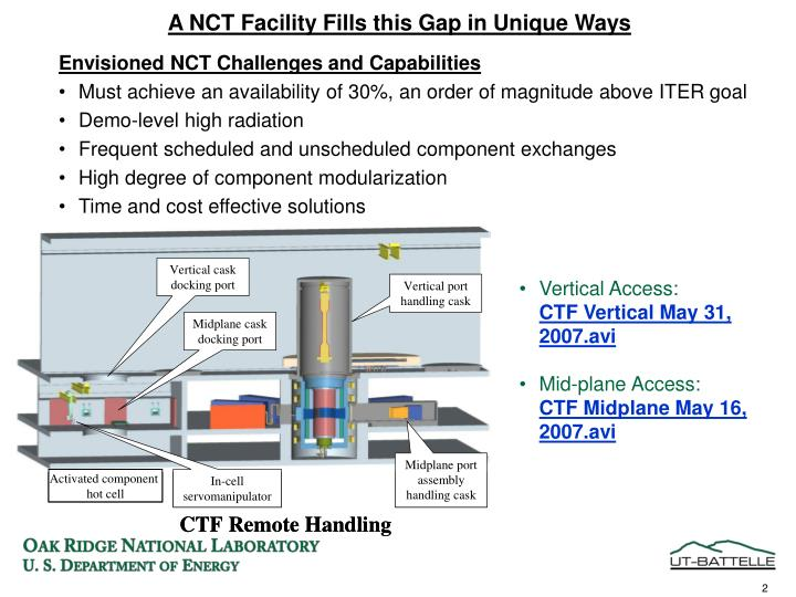 A NCT Facility Fills this Gap in Unique Ways