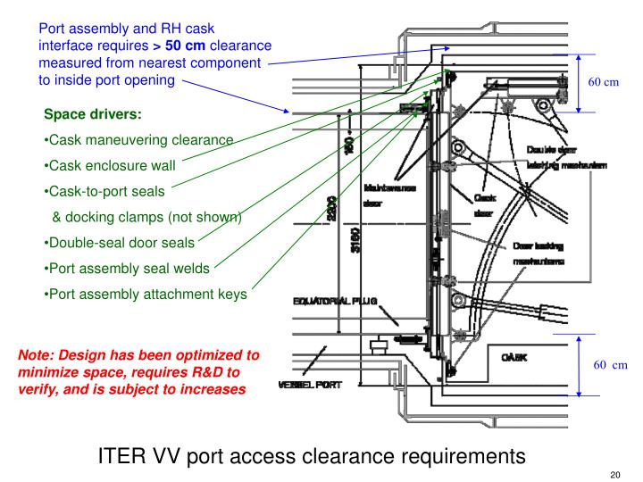 Port assembly and RH cask interface requires