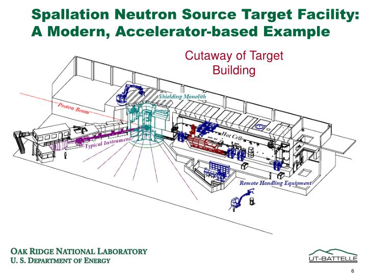 Spallation Neutron Source Target Facility: A Modern, Accelerator-based Example