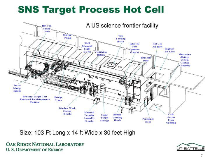 SNS Target Process Hot Cell