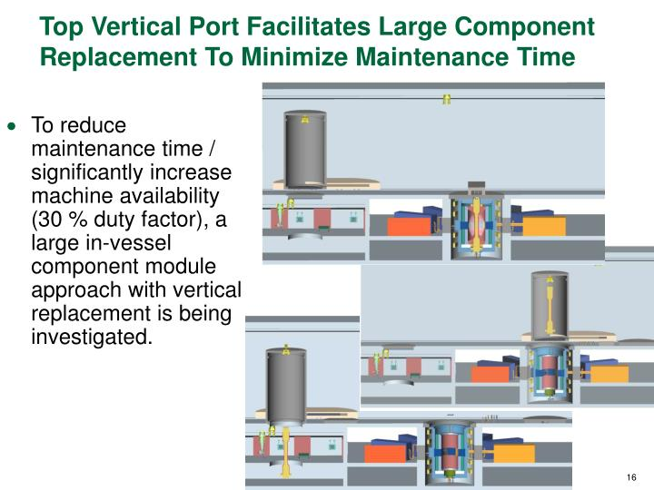 To reduce maintenance time / significantly increase machine availability (30 % duty factor), a large in-vessel component module approach with vertical replacement is being investigated.