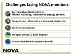 challenges facing nova members