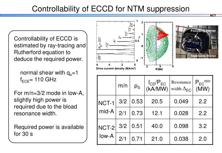 Controllability of ECCD for NTM suppression