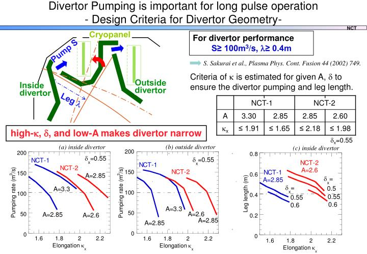 Divertor Pumping is important for long pulse operation