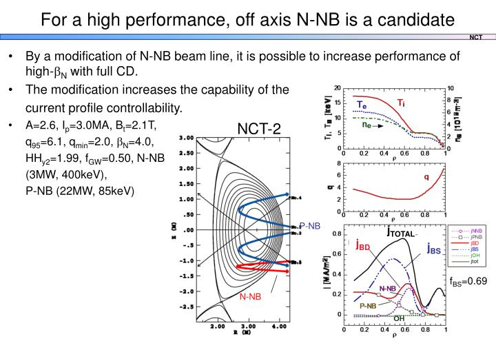 For a high performance, off axis N-NB is a candidate