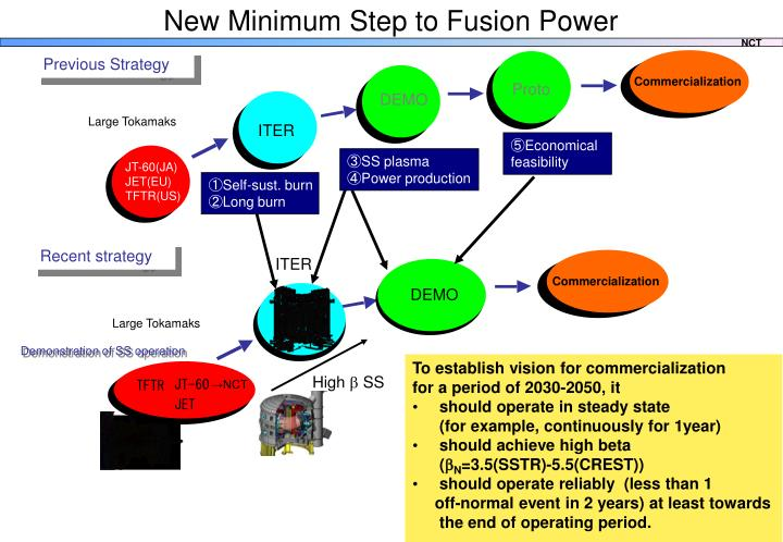 New minimum step to fusion power