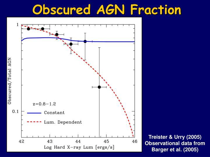 Obscured AGN Fraction