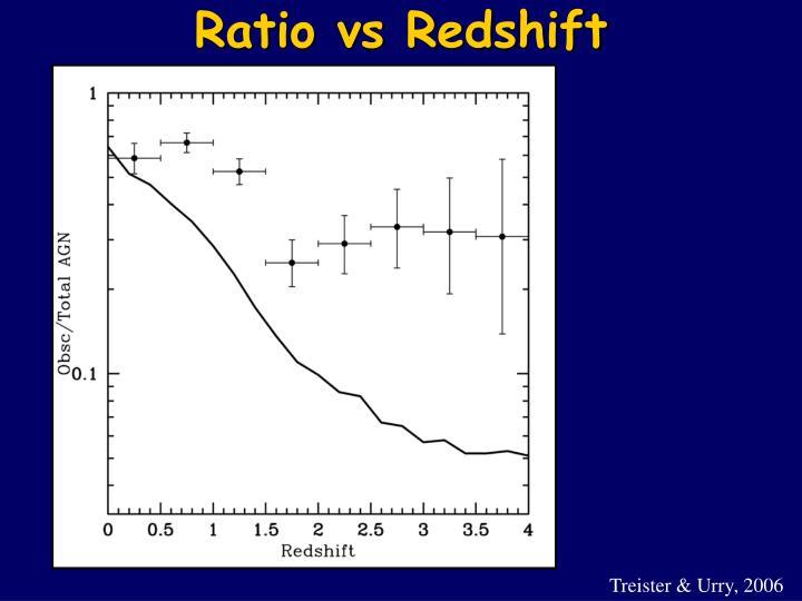 Ratio vs Redshift