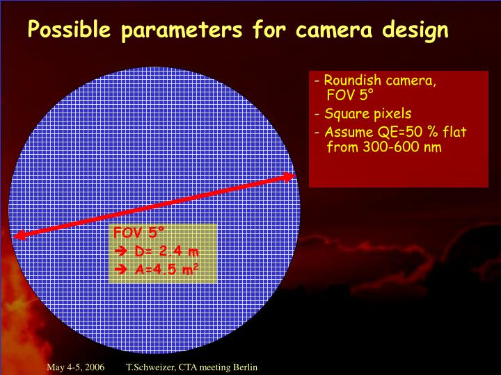 Possible parameters for camera design