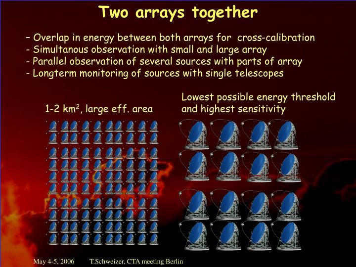 Two arrays together