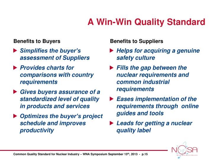 Benefits to Buyers