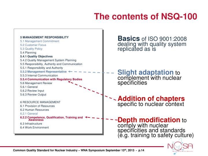 The contents of NSQ-100