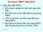 k ho ch tm t 2006 20101