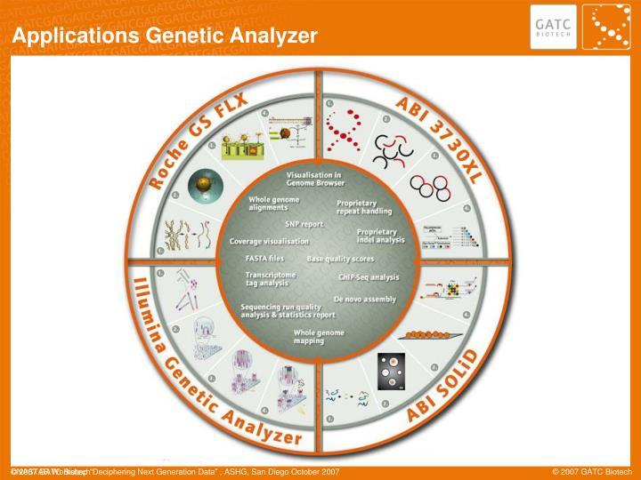 Applications Genetic Analyzer