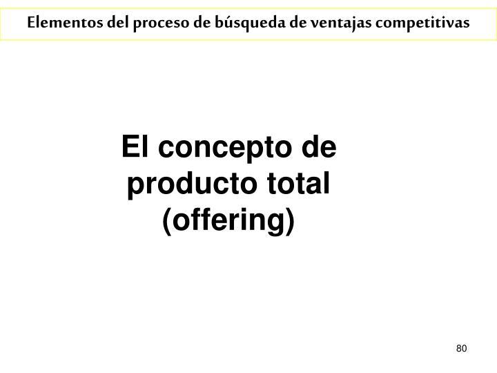 El concepto de producto total (offering)