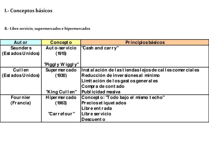 I.- Conceptos básicos
