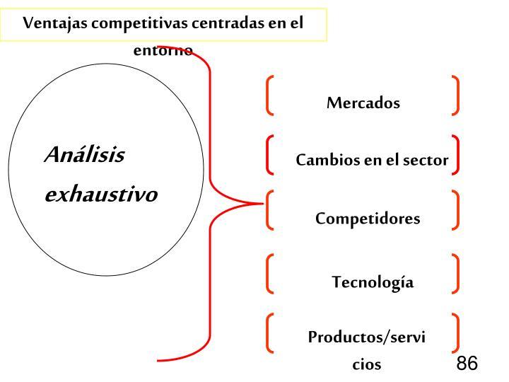 Ventajas competitivas centradas en el entorno