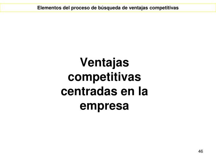 Ventajas competitivas centradas en la empresa