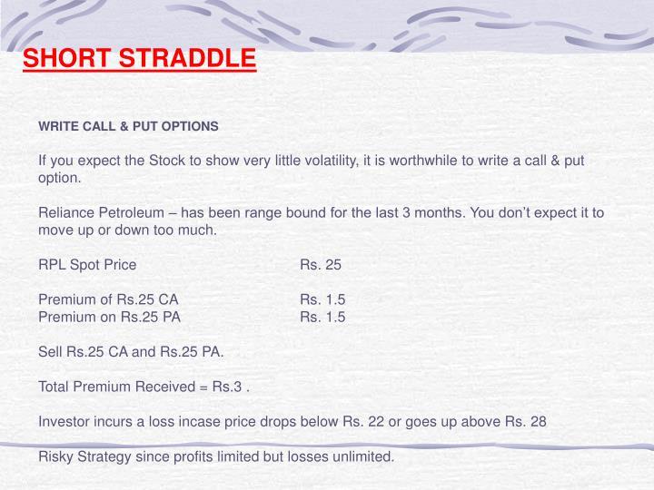 SHORT STRADDLE