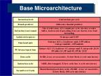 base microarchitecture